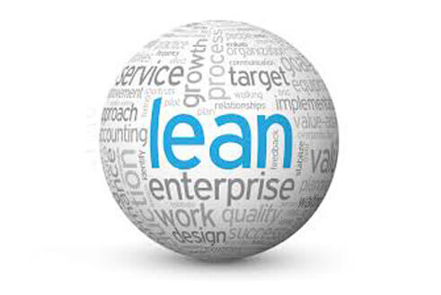 Lean Thinking & 21 Ways to Success Lean